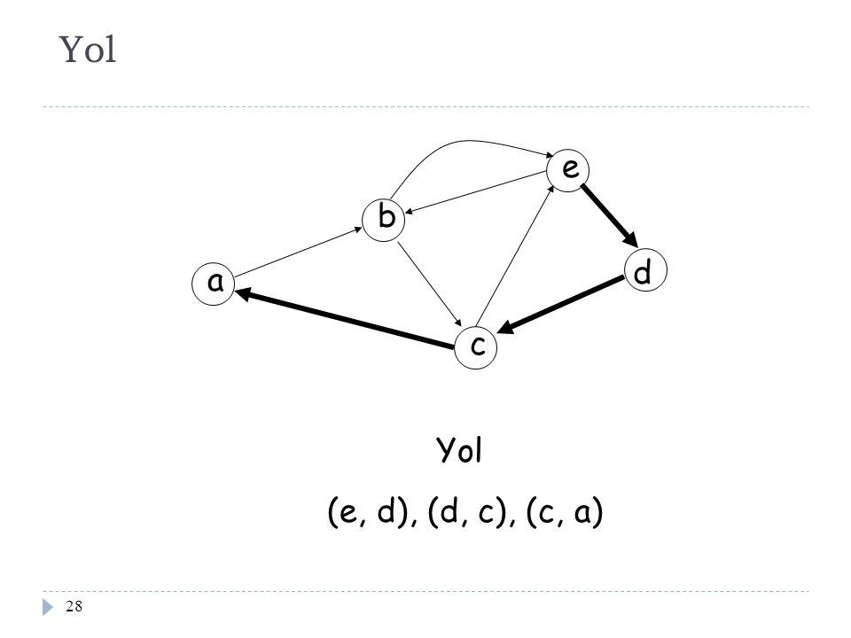 Yol a b c d e Yol (e, d), (d, c), (c, a)