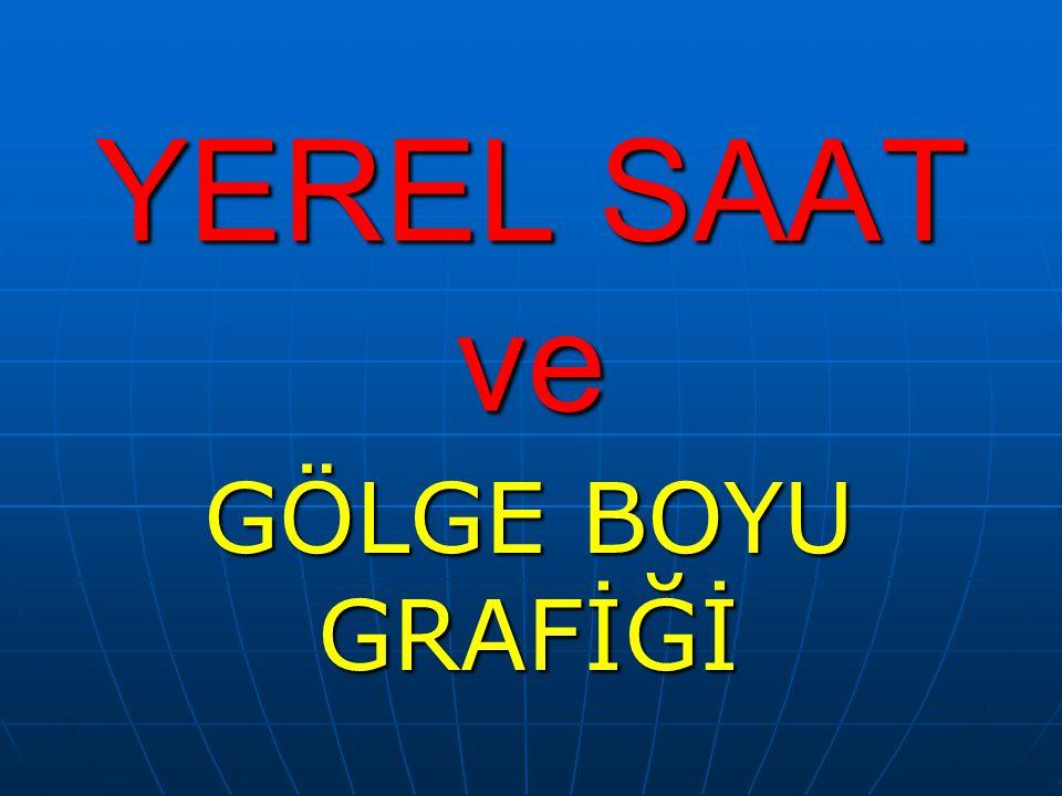YEREL SAAT ve GÖLGE BOYU GRAFİĞİ