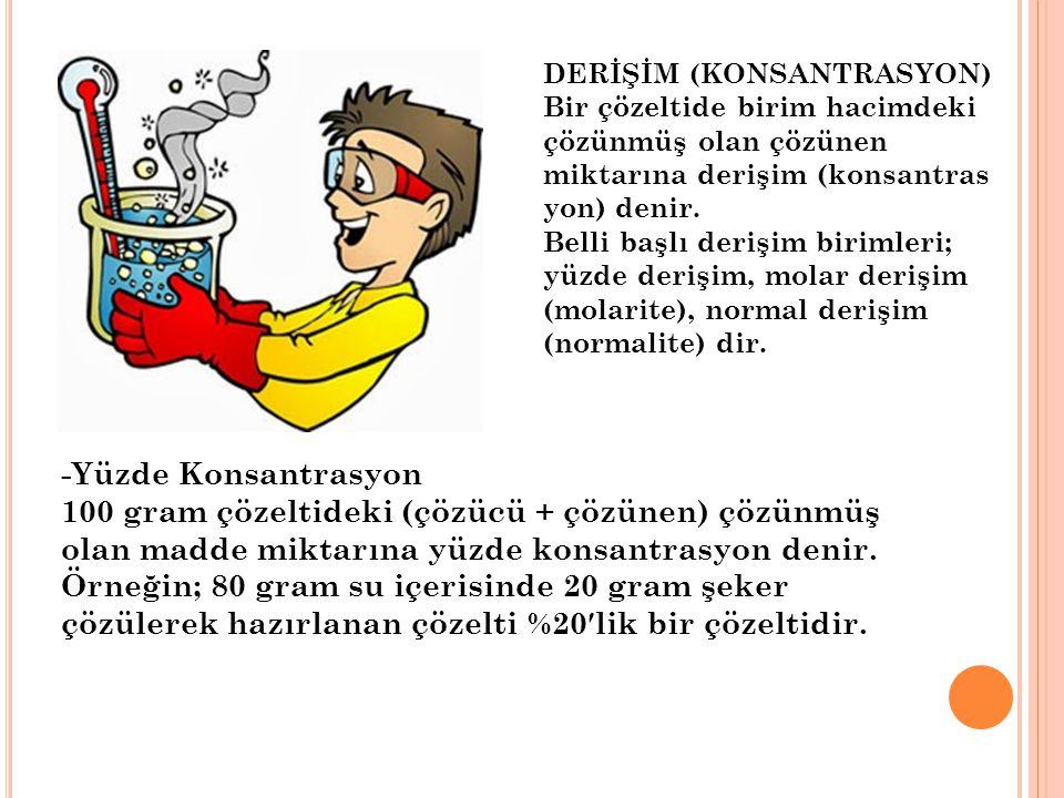 DERİŞİM (KONSANTRASYON)