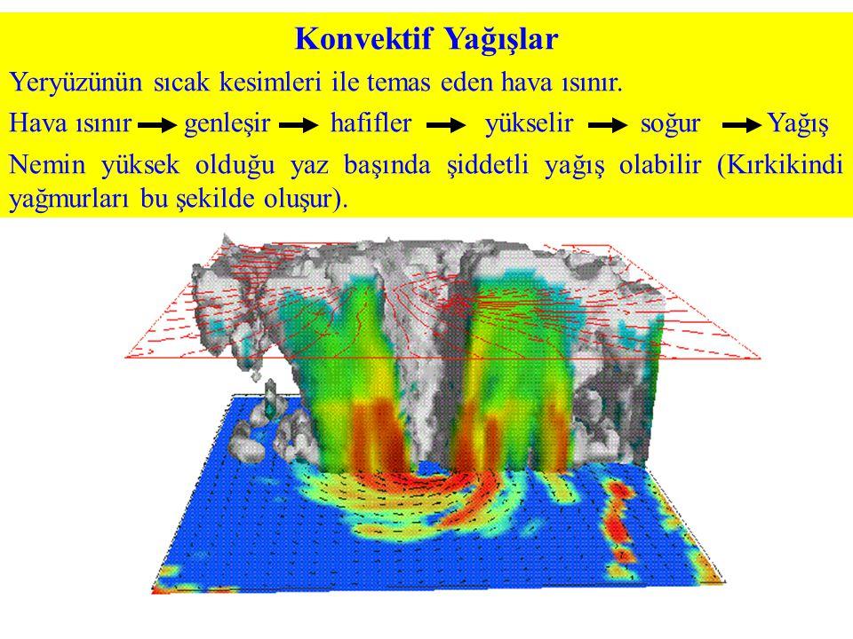 Konvektif Yağışlar Yeryüzünün sıcak kesimleri ile temas eden hava ısınır.