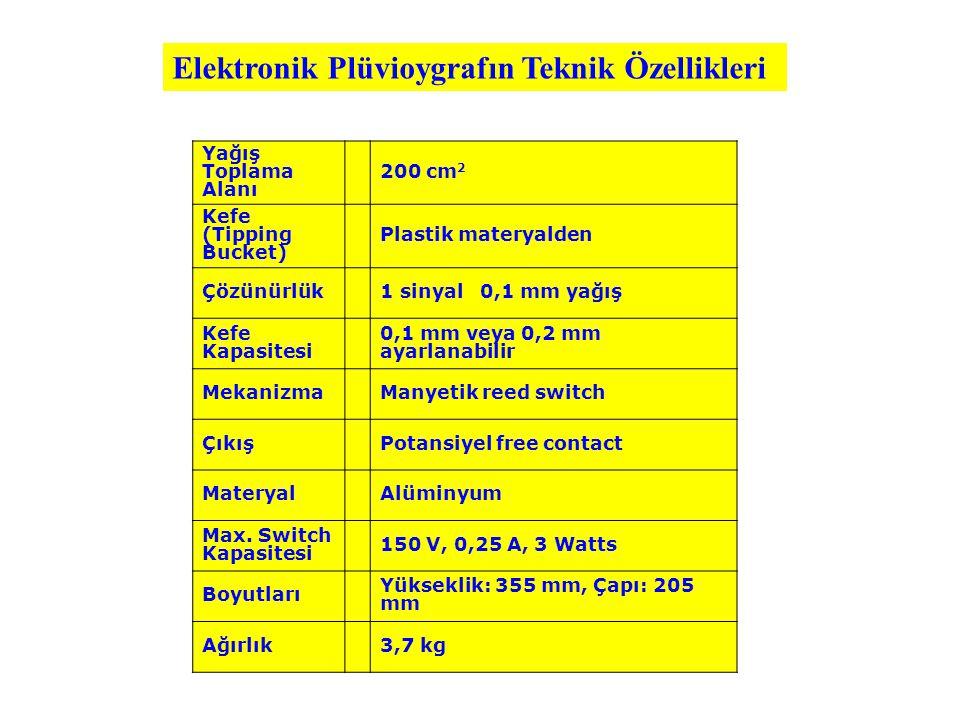 Elektronik Plüvioygrafın Teknik Özellikleri Yağış Toplama Alanı