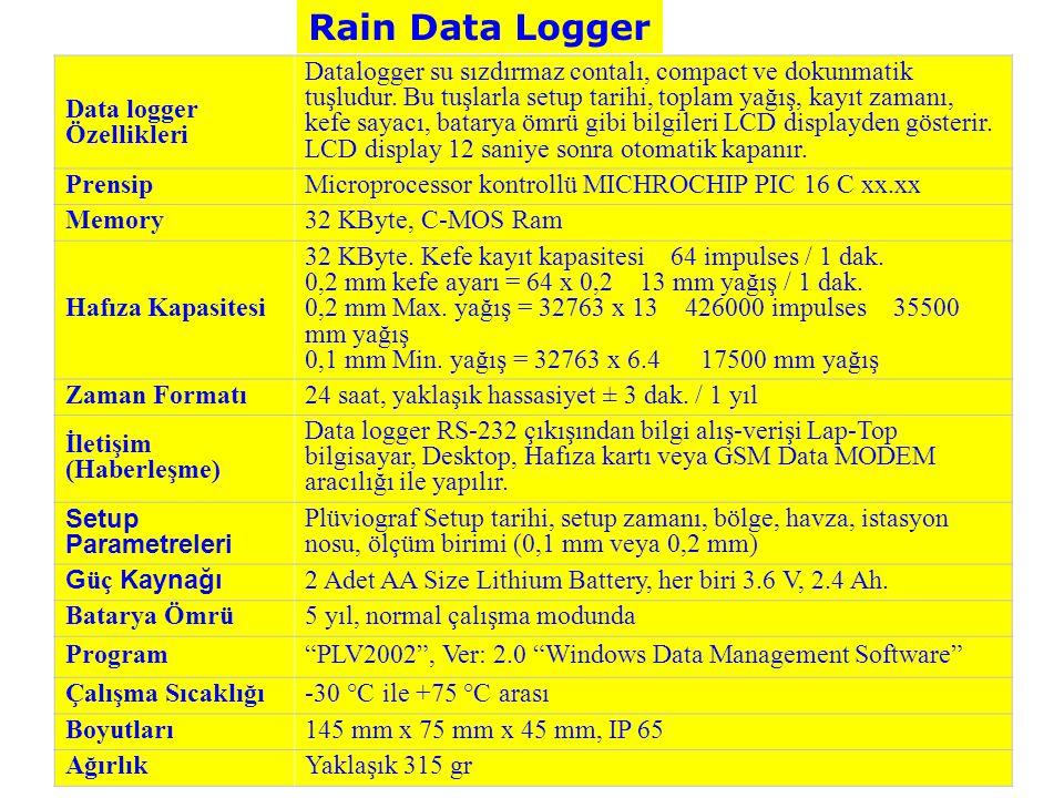 Rain Data Logger Data logger Özellikleri