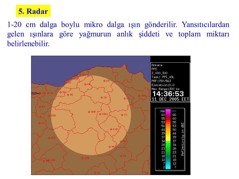 5. Radar