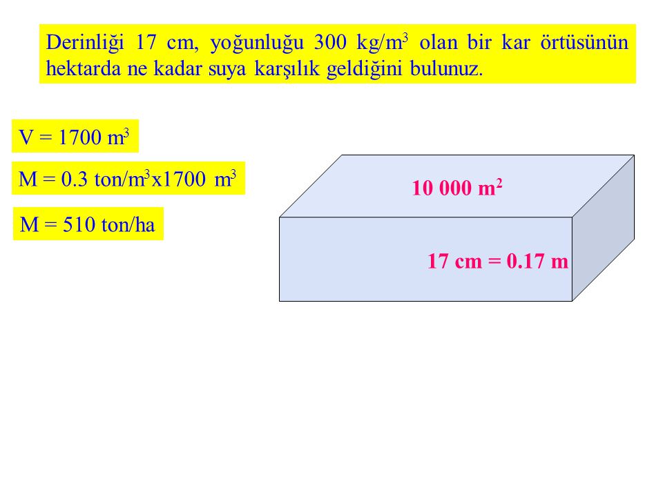 Derinliği 17 cm, yoğunluğu 300 kg/m3 olan bir kar örtüsünün hektarda ne kadar suya karşılık geldiğini bulunuz.