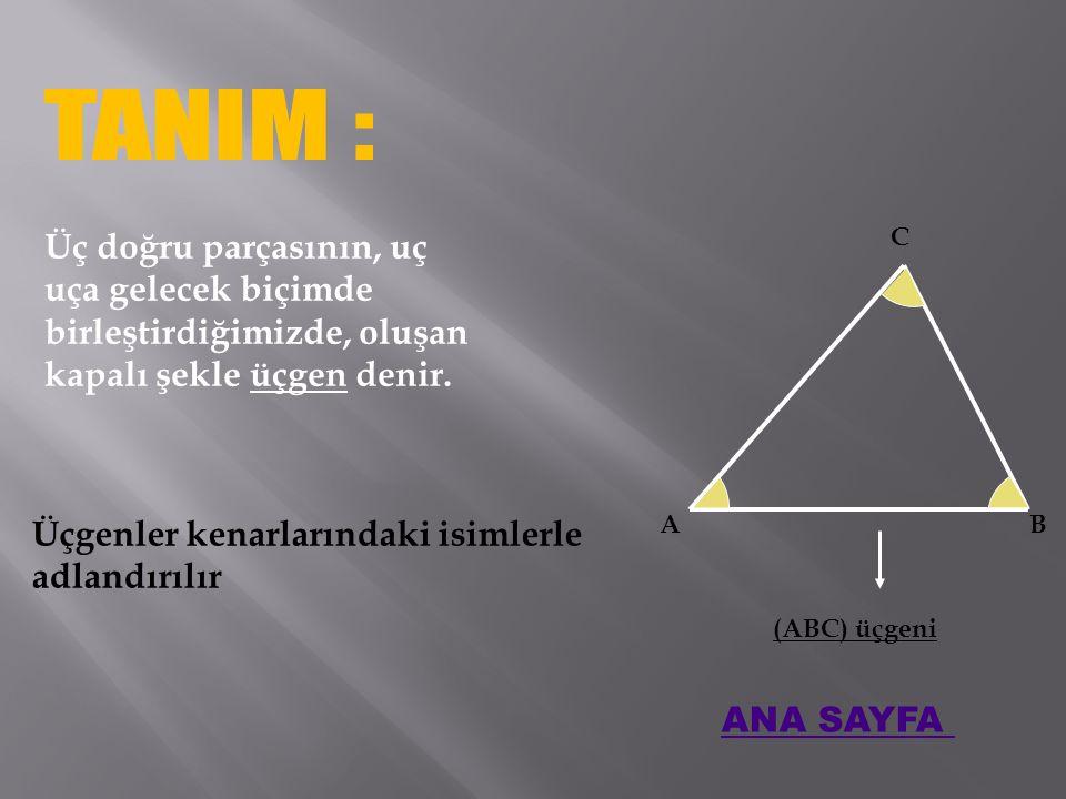 TANIM : Üç doğru parçasının, uç uça gelecek biçimde birleştirdiğimizde, oluşan kapalı şekle üçgen denir.