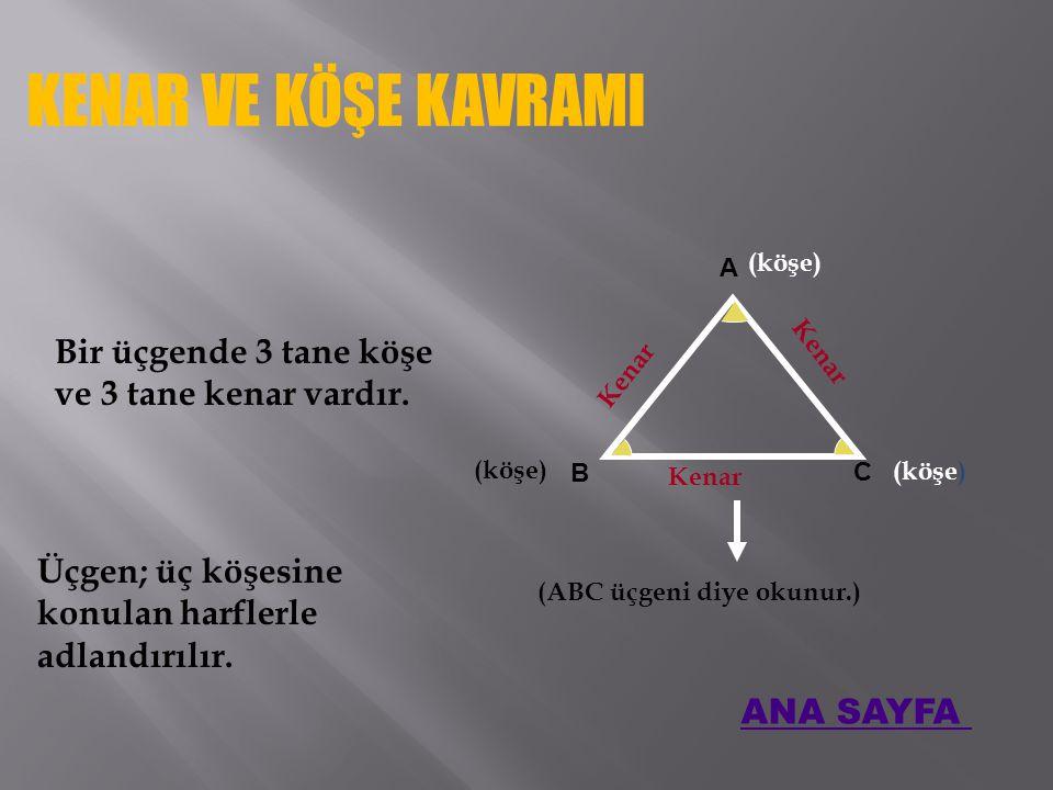 KENAR VE KÖŞE KAVRAMI Bir üçgende 3 tane köşe ve 3 tane kenar vardır.