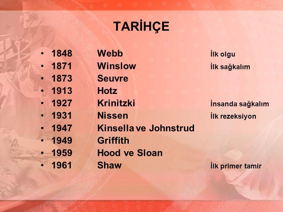 TARİHÇE 1848 Webb İlk olgu 1871 Winslow İlk sağkalım 1873 Seuvre