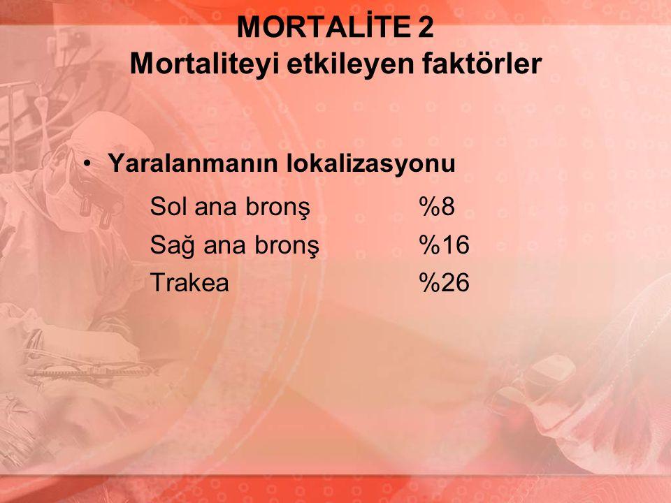 MORTALİTE 2 Mortaliteyi etkileyen faktörler