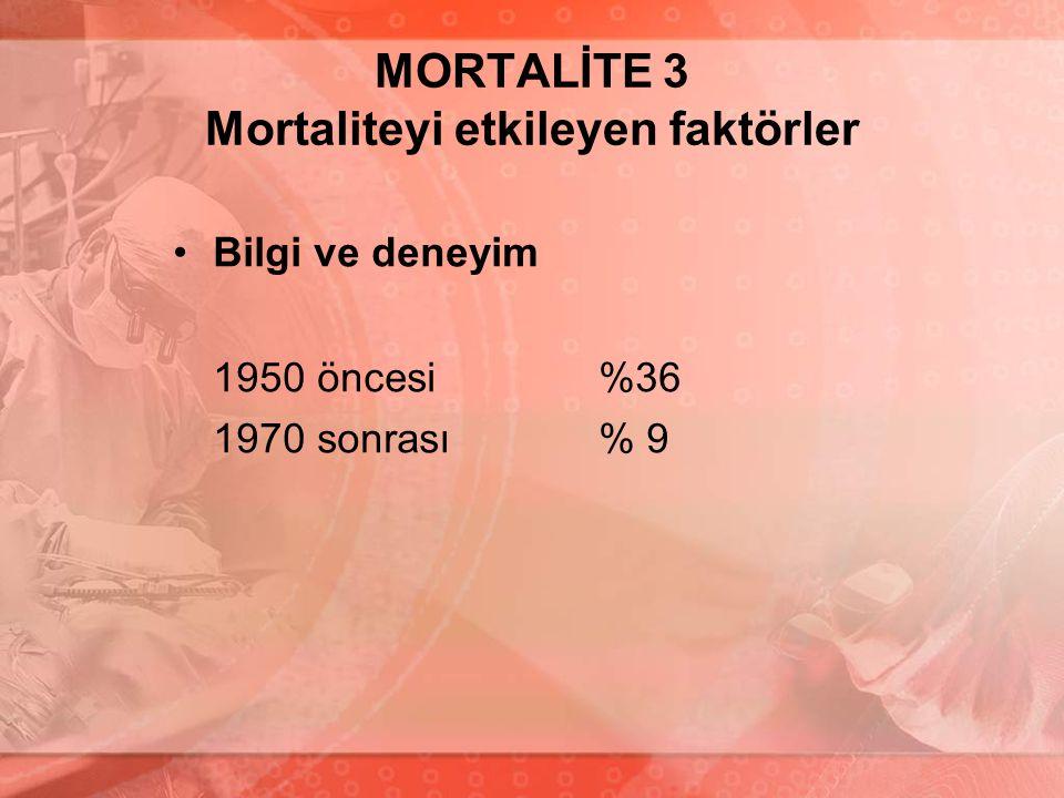 MORTALİTE 3 Mortaliteyi etkileyen faktörler