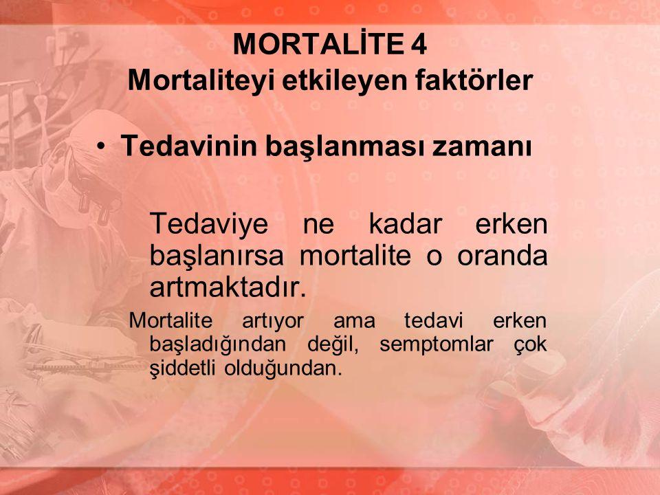 MORTALİTE 4 Mortaliteyi etkileyen faktörler