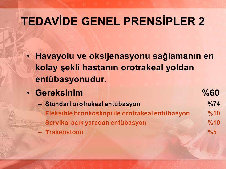 TEDAVİDE GENEL PRENSİPLER 2