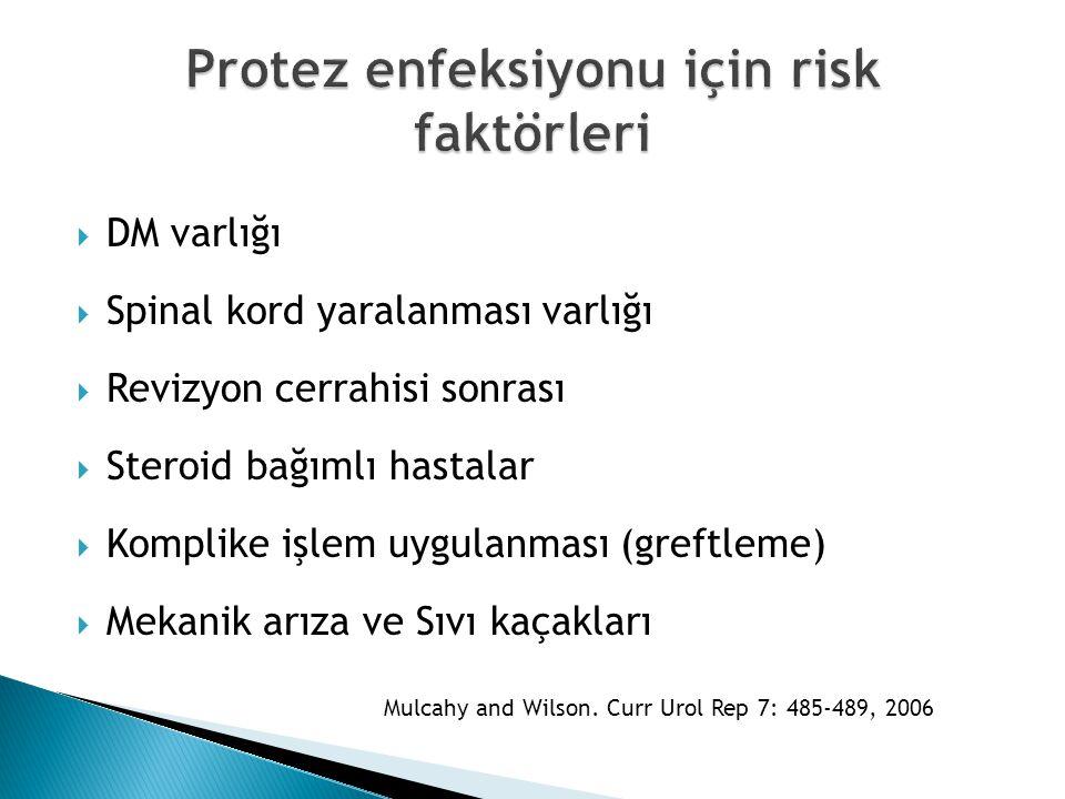Protez enfeksiyonu için risk faktörleri