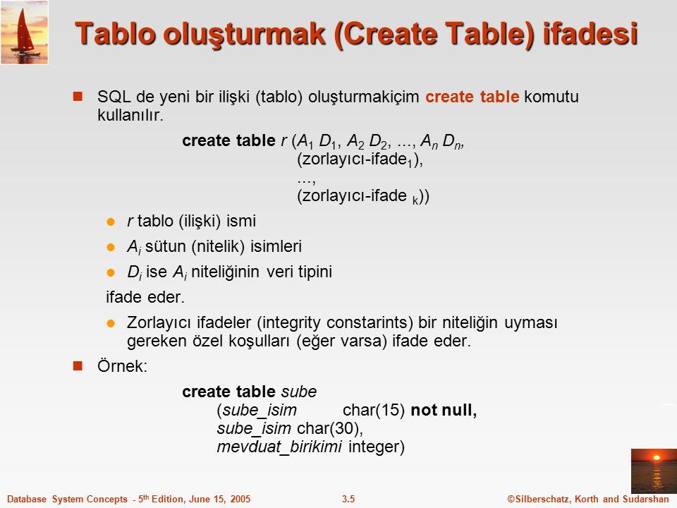 Tablo oluşturmak (Create Table) ifadesi