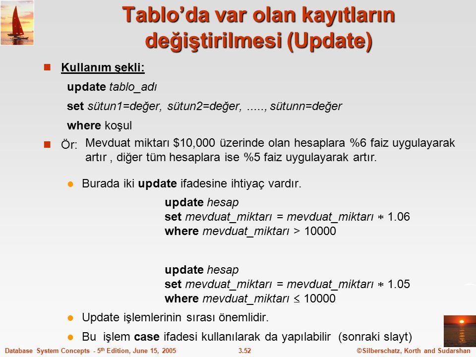 Tablo'da var olan kayıtların değiştirilmesi (Update)