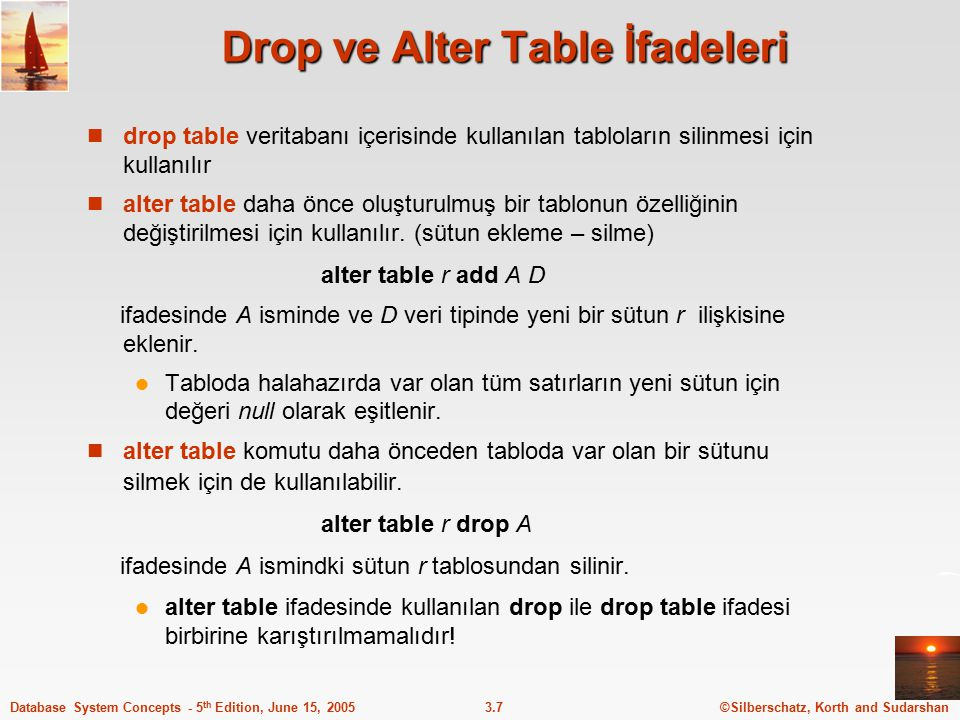 Drop ve Alter Table İfadeleri