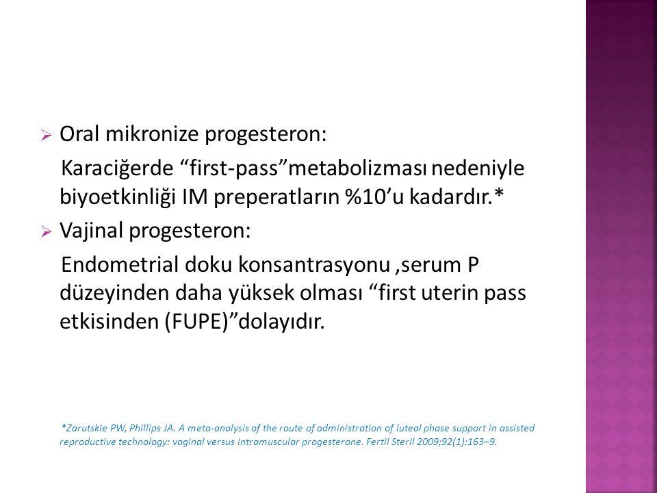 Oral mikronize progesteron: