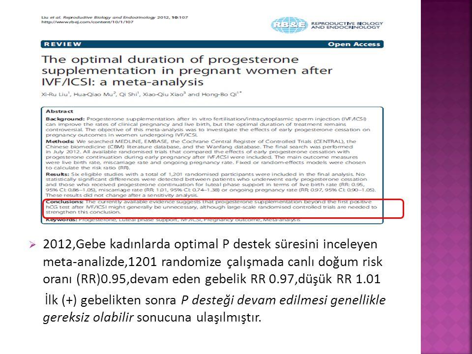2012,Gebe kadınlarda optimal P destek süresini inceleyen meta-analizde,1201 randomize çalışmada canlı doğum risk oranı (RR)0.95,devam eden gebelik RR 0.97,düşük RR 1.01