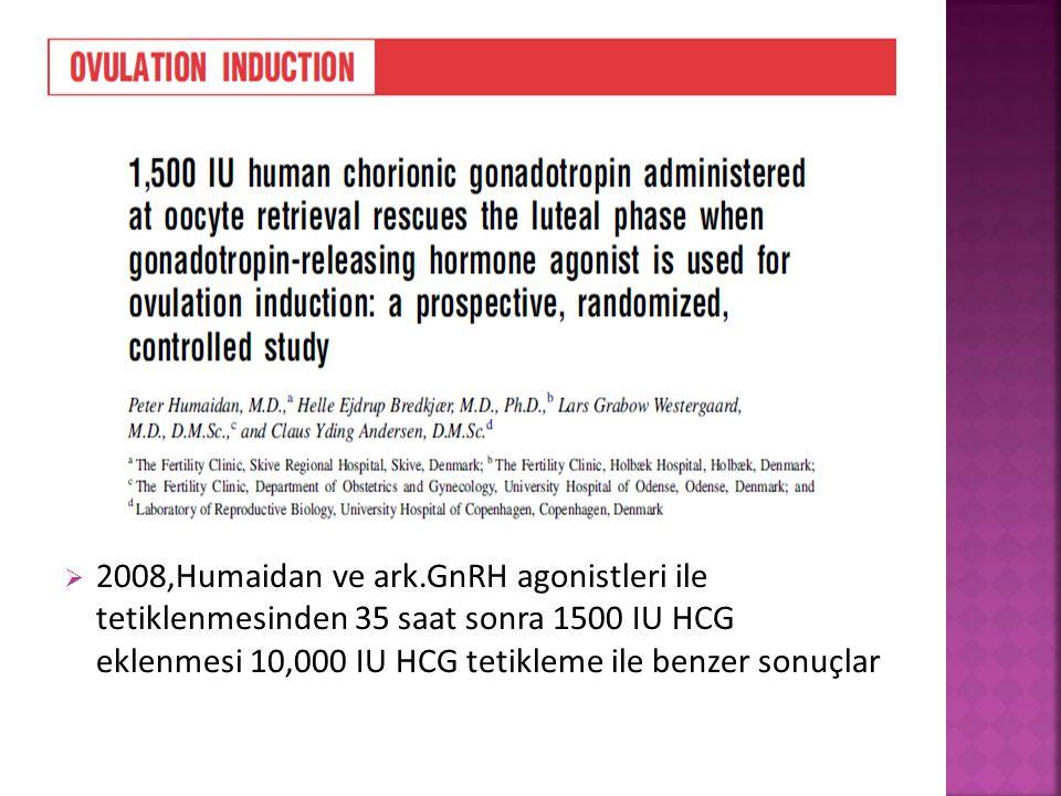 2008,Humaidan ve ark.GnRH agonistleri ile tetiklenmesinden 35 saat sonra 1500 IU HCG eklenmesi 10,000 IU HCG tetikleme ile benzer sonuçlar