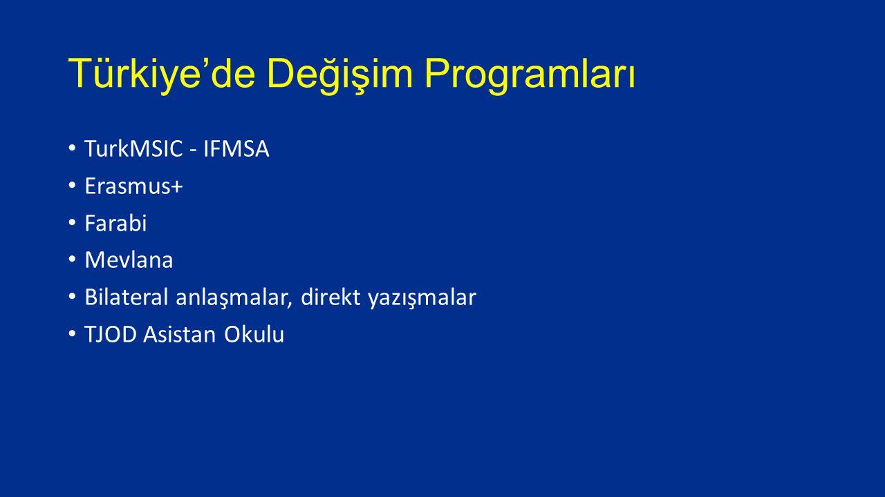 Türkiye'de Değişim Programları