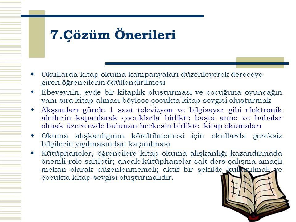 7.Çözüm Önerileri Okullarda kitap okuma kampanyaları düzenleyerek dereceye giren öğrencilerin ödüllendirilmesi.