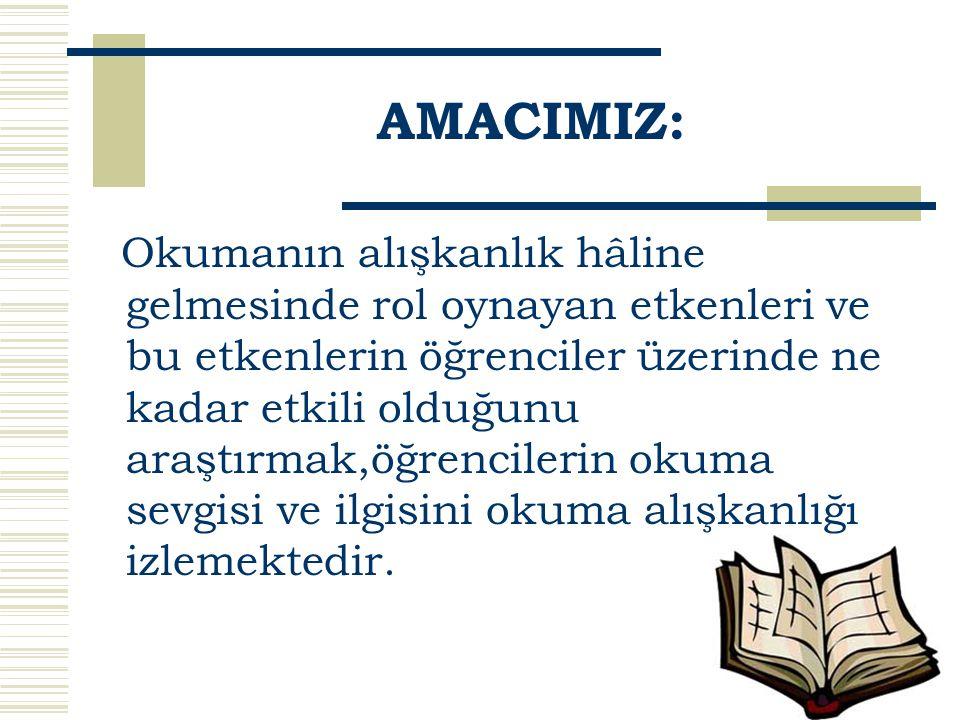 AMACIMIZ:
