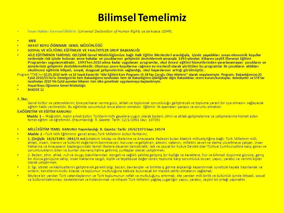 Bilimsel Temelimiz İnsan Hakları Evrensel Bildirisi (Universal Declaration of Human Rights ya da kısaca UDHR),