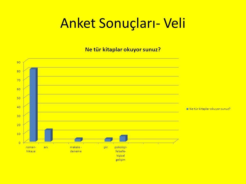 Anket Sonuçları- Veli