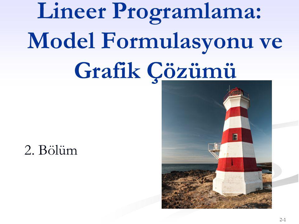 Lineer Programlama: Model Formulasyonu ve Grafik Çözümü