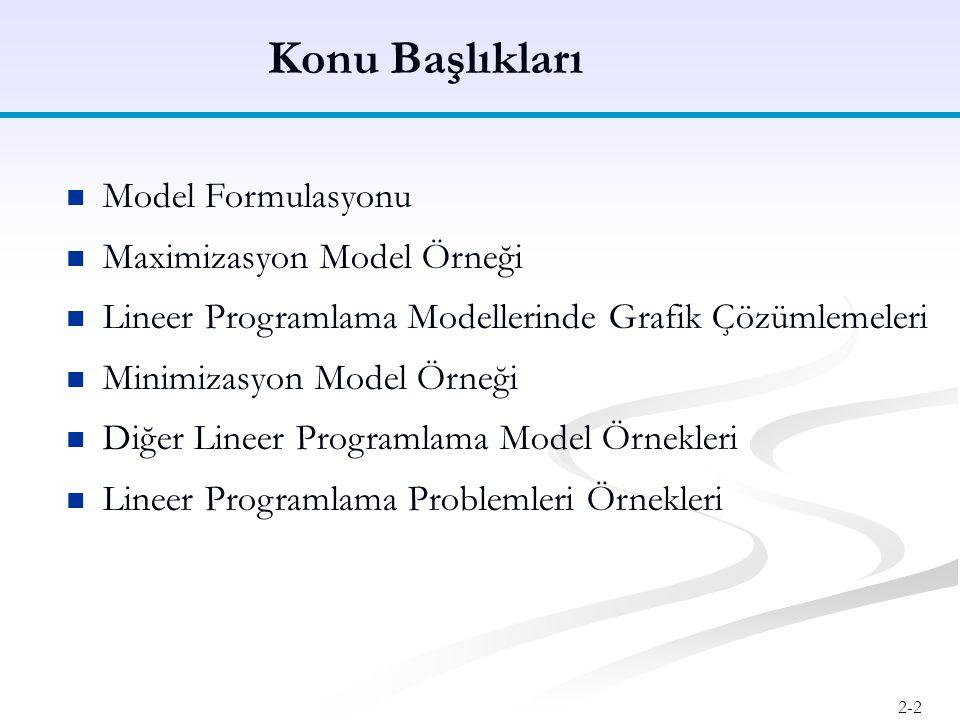 Konu Başlıkları Model Formulasyonu Maximizasyon Model Örneği