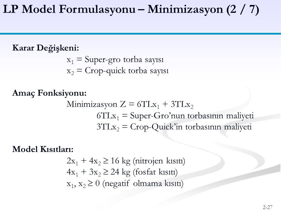 LP Model Formulasyonu – Minimizasyon (2 / 7)