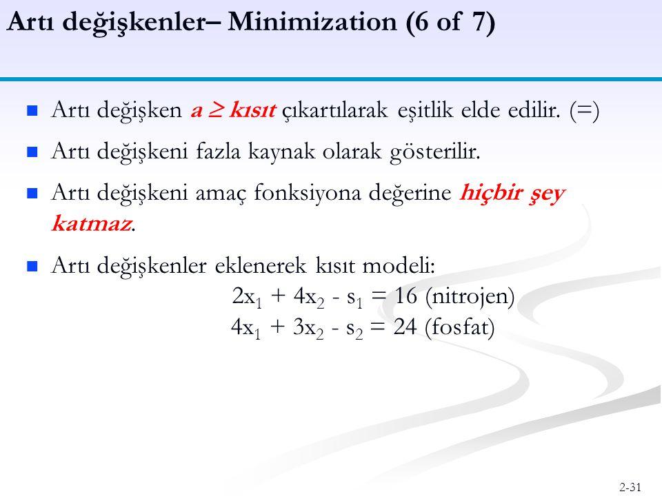 Artı değişkenler– Minimization (6 of 7)