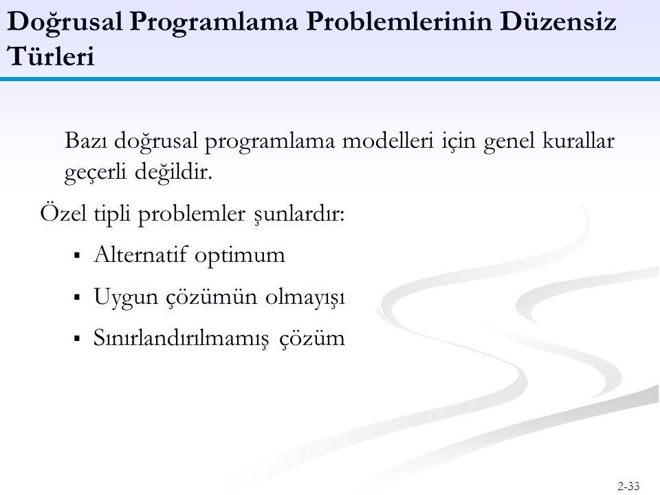 Doğrusal Programlama Problemlerinin Düzensiz Türleri
