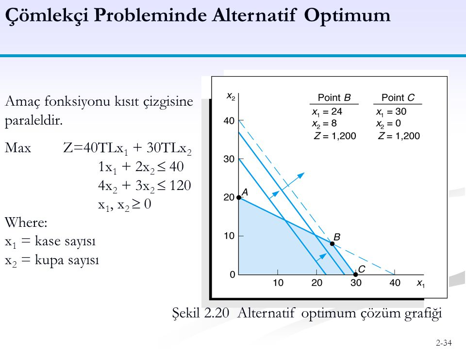 Çömlekçi Probleminde Alternatif Optimum