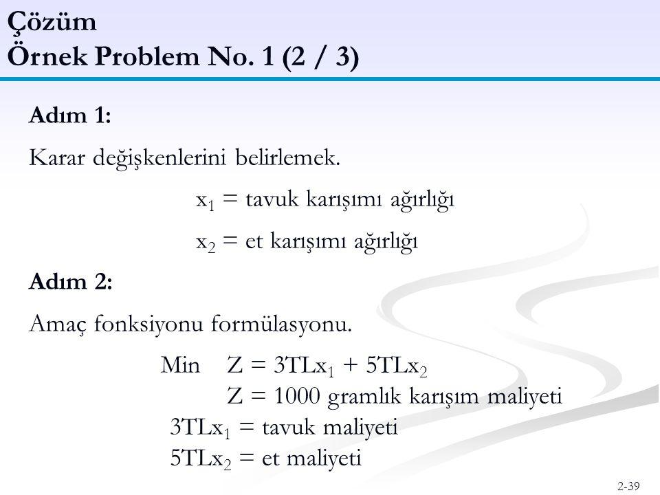 Çözüm Örnek Problem No. 1 (2 / 3) Adım 1: