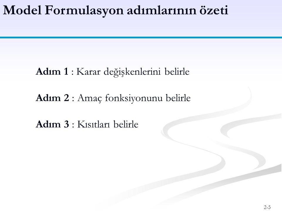 Model Formulasyon adımlarının özeti