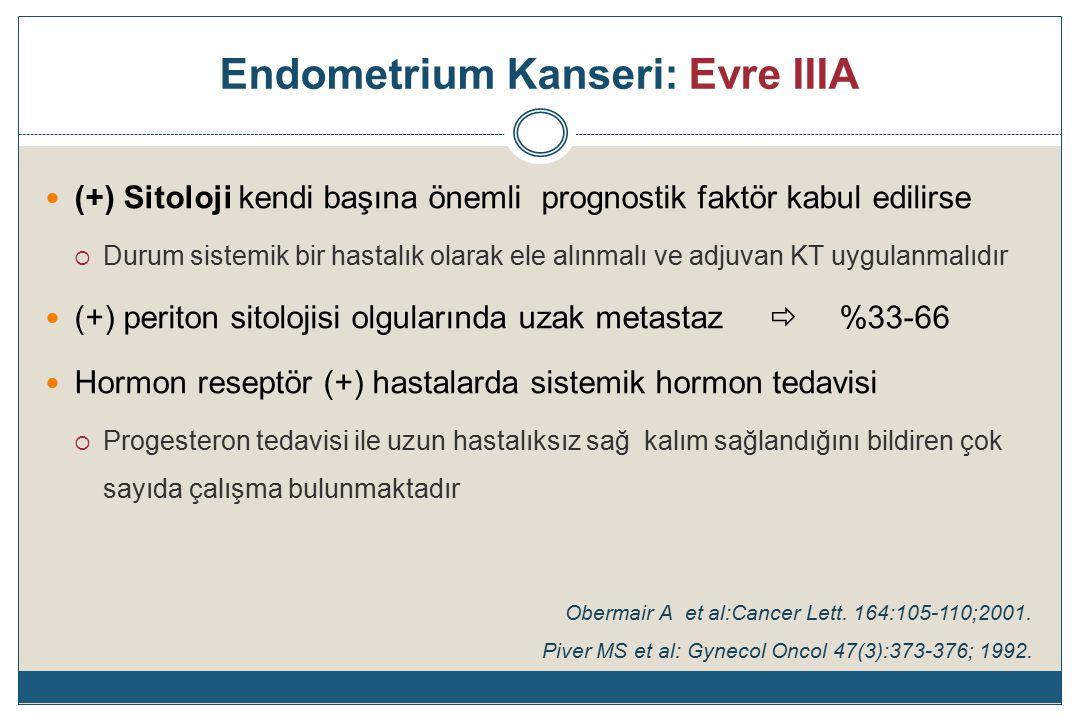 Endometrium Kanseri: Evre IIIA