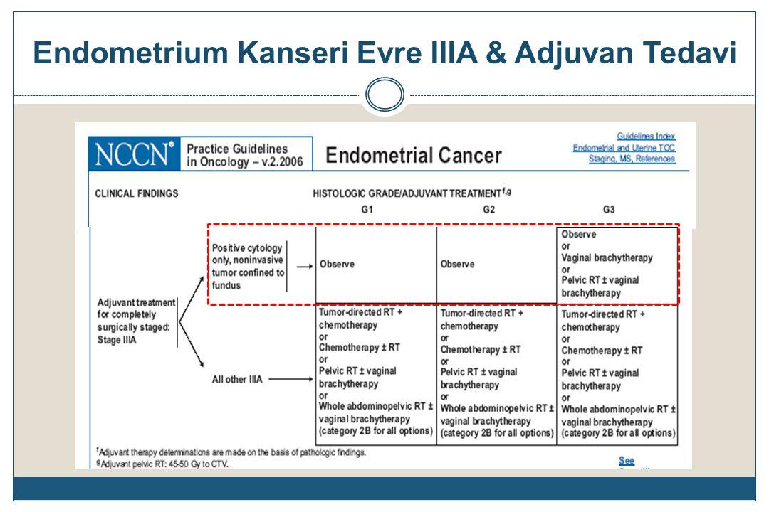 Endometrium Kanseri Evre IIIA & Adjuvan Tedavi