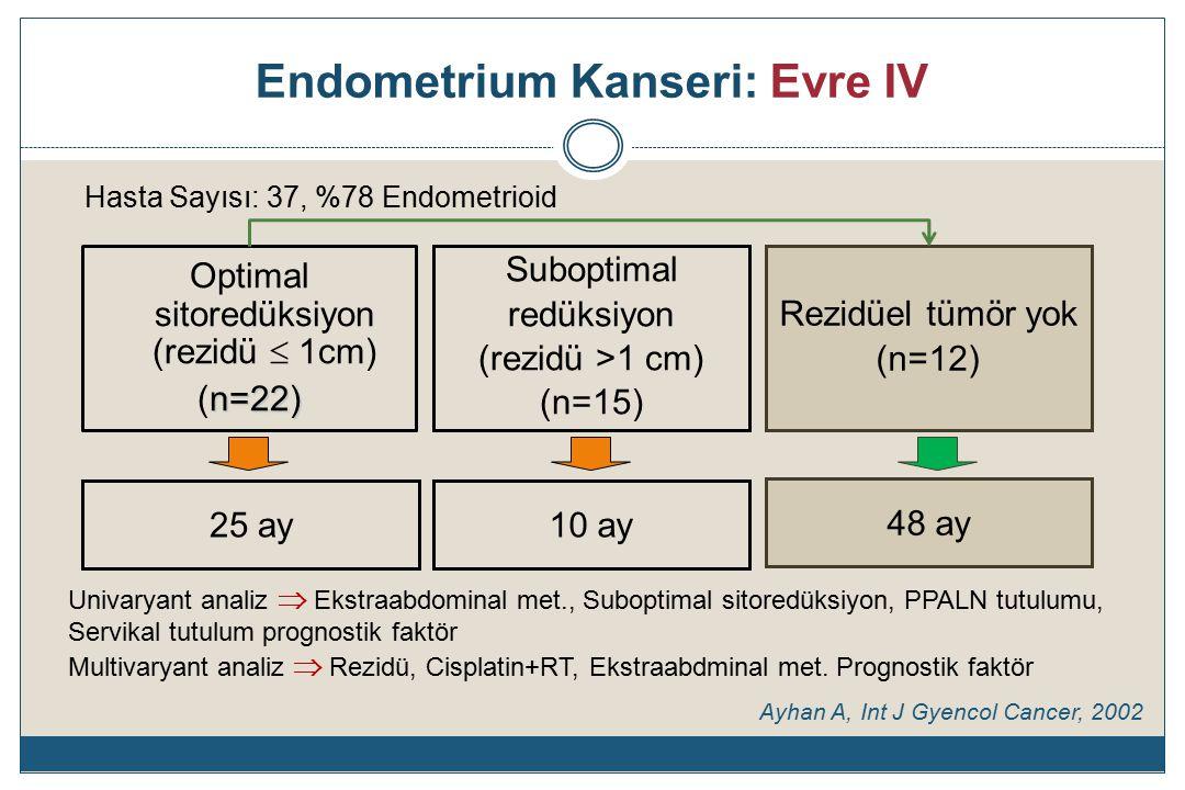 Endometrium Kanseri: Evre IV