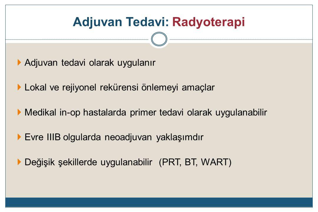 Adjuvan Tedavi: Radyoterapi