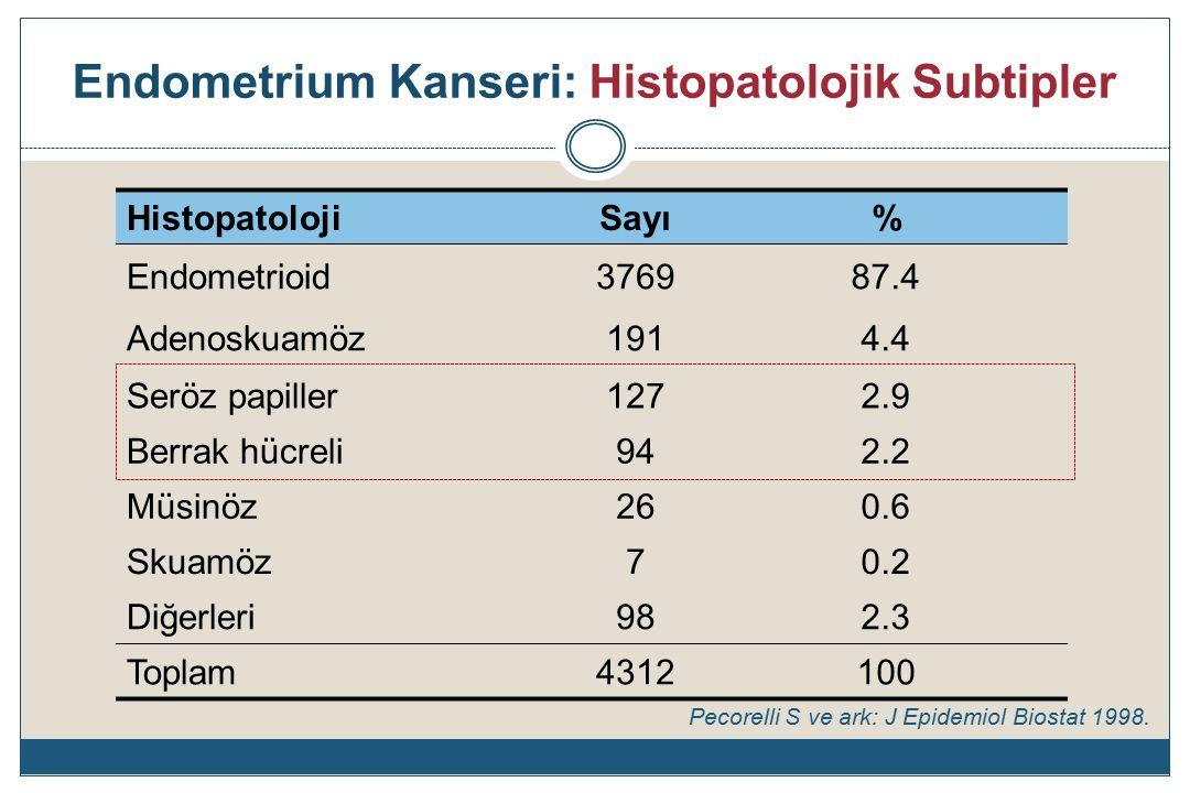 Endometrium Kanseri: Histopatolojik Subtipler