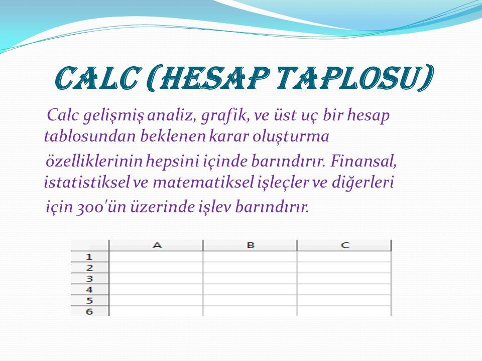 Calc (Hesap Taplosu)