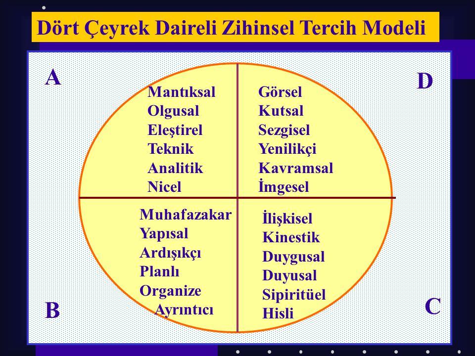A D C B Dört Çeyrek Daireli Zihinsel Tercih Modeli