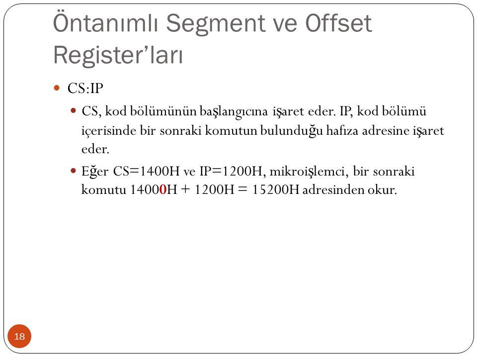Öntanımlı Segment ve Offset Register'ları