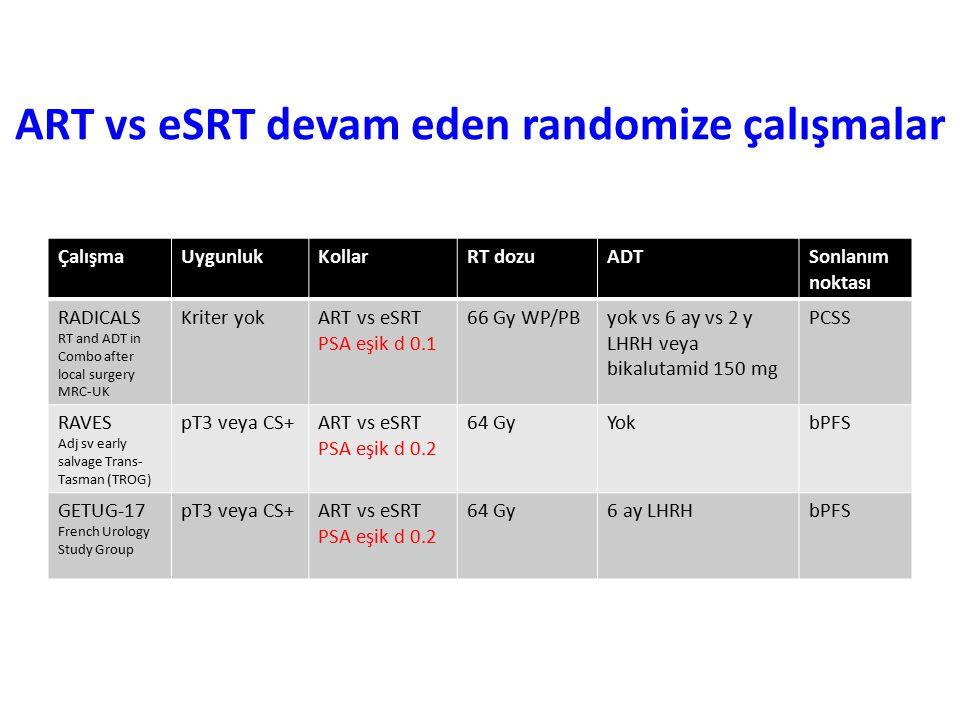 ART vs eSRT devam eden randomize çalışmalar