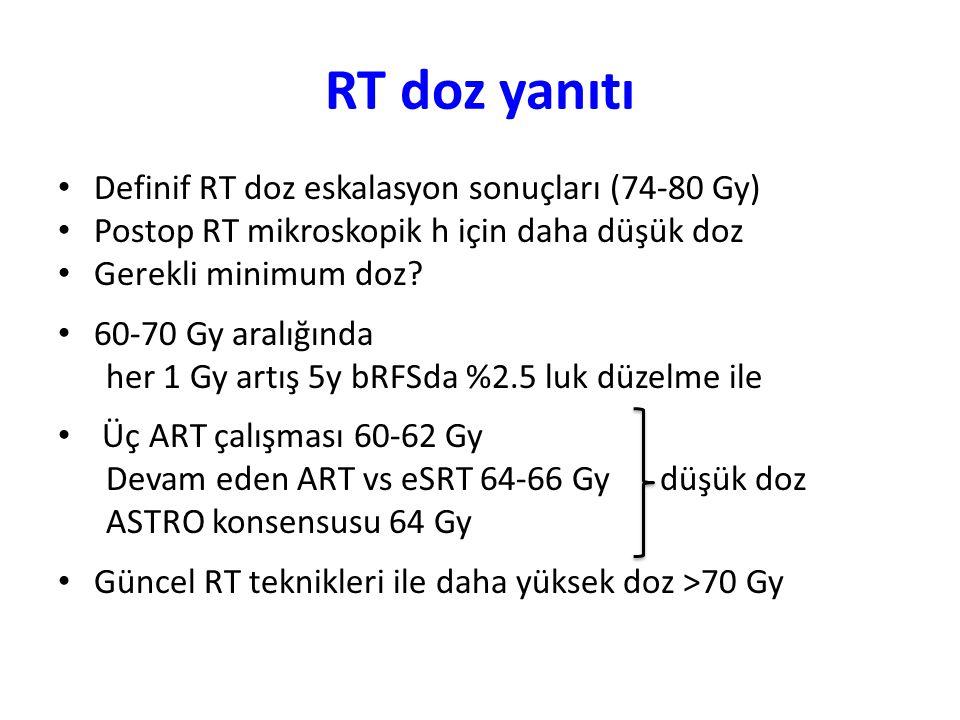 RT doz yanıtı Definif RT doz eskalasyon sonuçları (74-80 Gy)