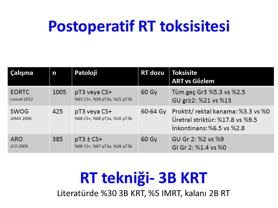 Postoperatif RT toksisitesi