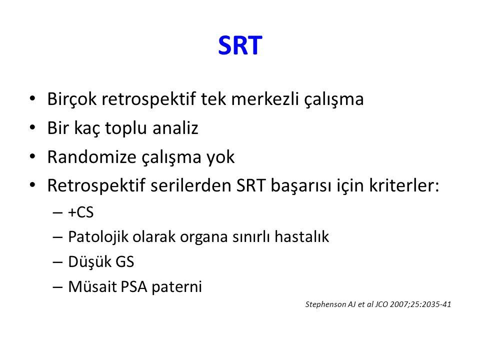 SRT Birçok retrospektif tek merkezli çalışma Bir kaç toplu analiz