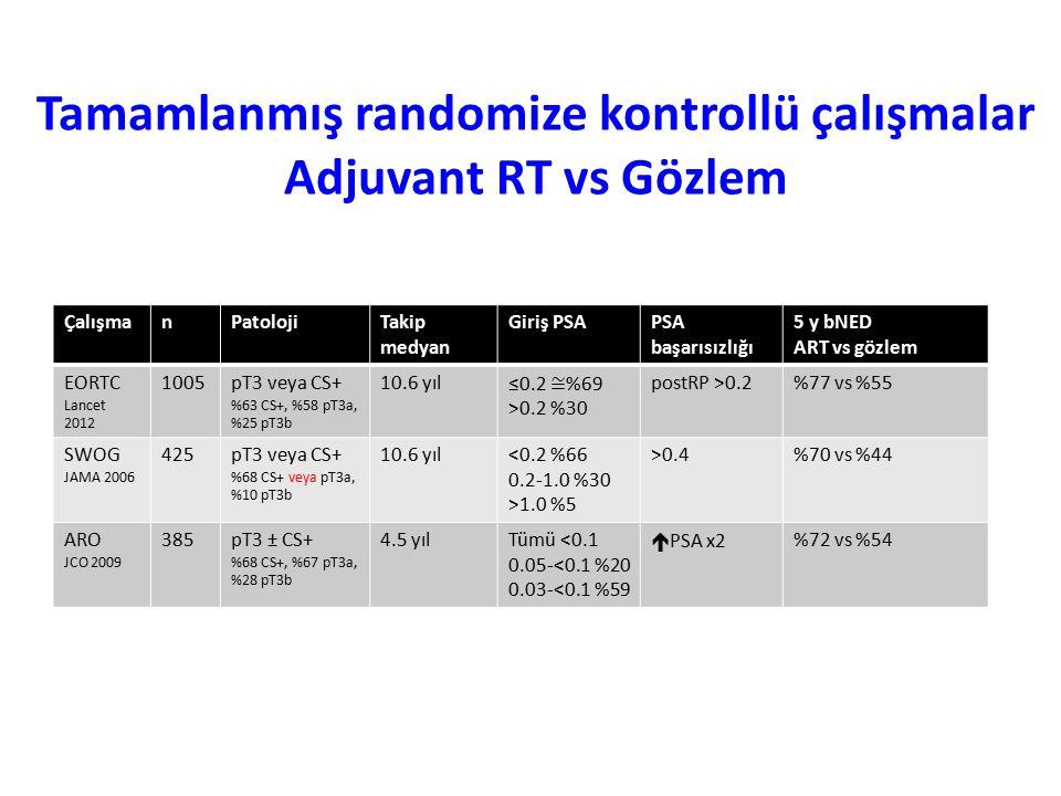 Tamamlanmış randomize kontrollü çalışmalar Adjuvant RT vs Gözlem
