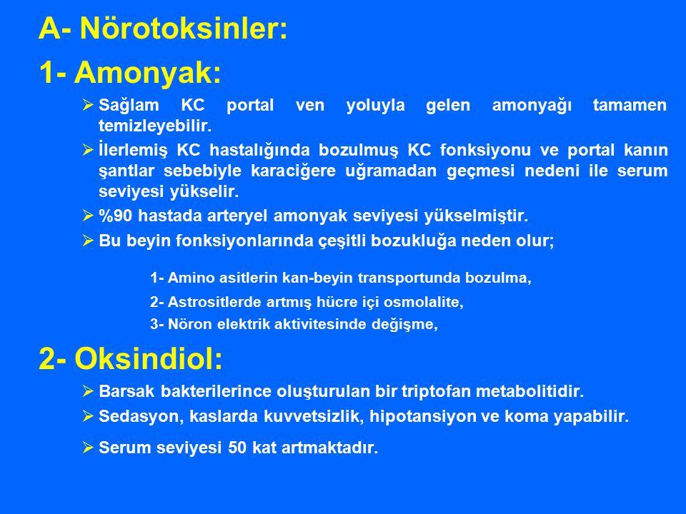 A- Nörotoksinler: 1- Amonyak: 2- Oksindiol: