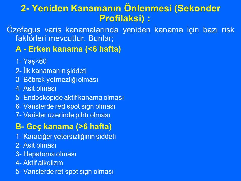 2- Yeniden Kanamanın Önlenmesi (Sekonder Profilaksi) :
